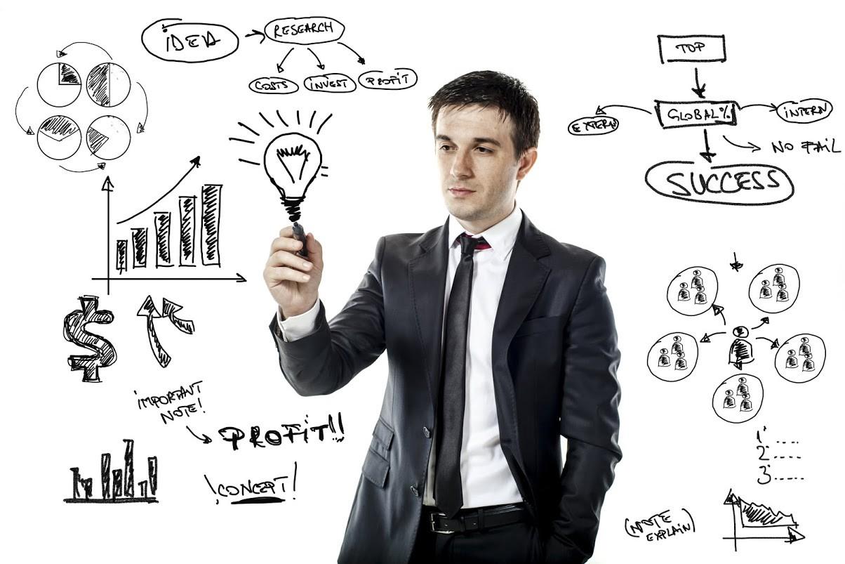 Как оценить эффективность работы сотрудников